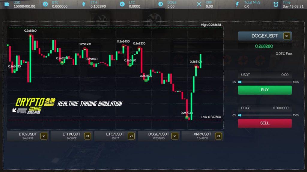 trebam li ulagati u coval kripto simulator ulaganja u bitcoin
