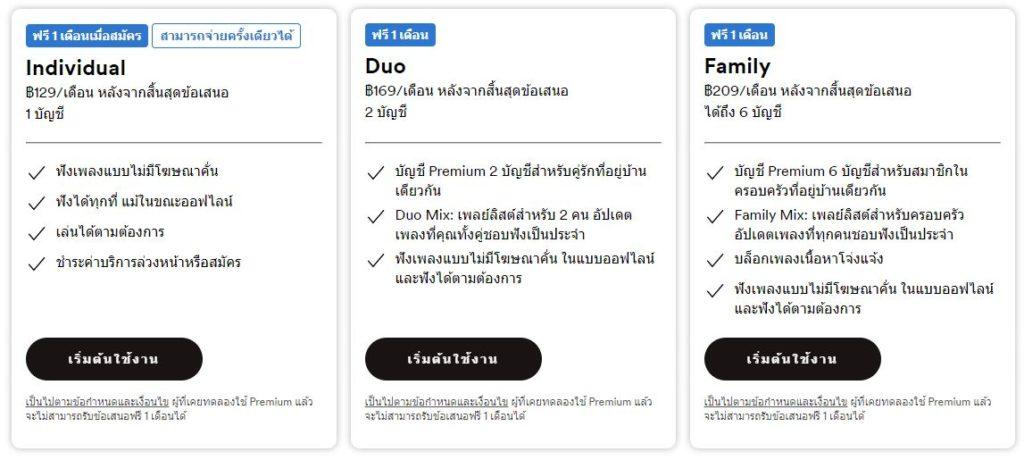 ประเภทสมาชิก Spotify แบบพรีเมียมในประเทศไทย